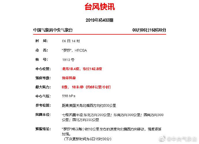 2019年台风最新消息,第9号10号台风路径实时发布系统图,台风利奇马最新消息