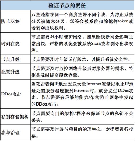 OKChain完整研究报告最新发布 发展规划与OKEx相辅相成