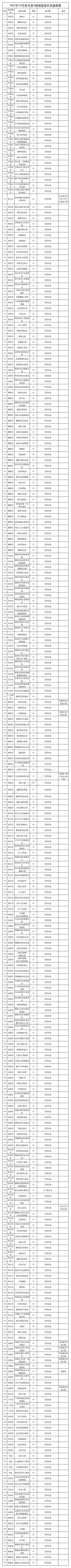 端午去哪里玩!河南274家景区免门票了~(附名单)_郑州旅游攻略